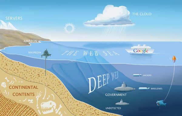 Deep_web_.jpg