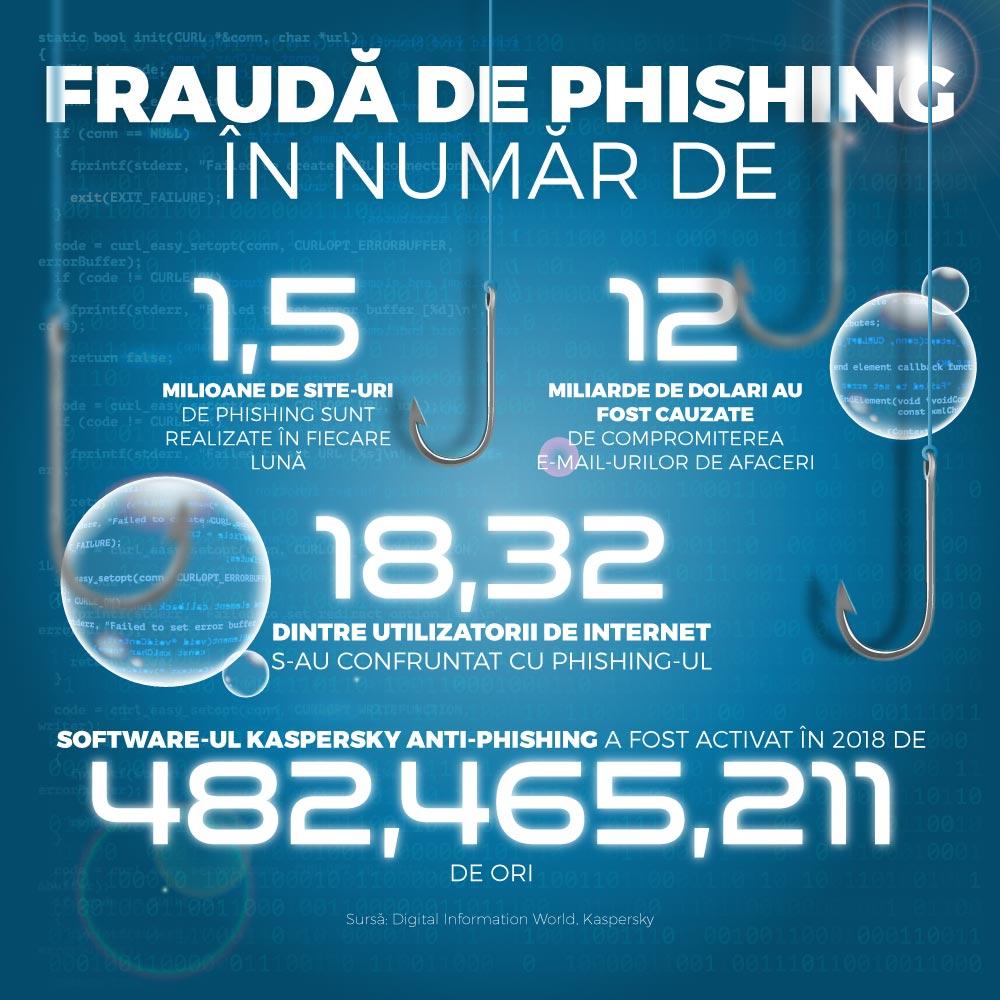 LINK Academy frauda de phoshing